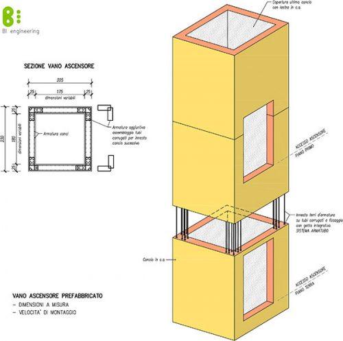 Scala E Vano Ascensore Prefabbricati Bi Engineering